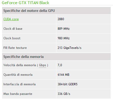 Caratteristiche Titan Black Edition